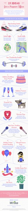 20 Ways to Build a Happy & More Productive Workforce (#Infographic)