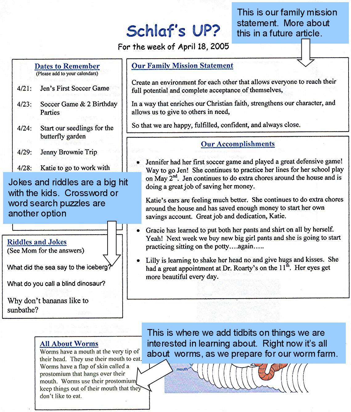 format of newsletter