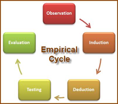 Empirical Research Paper Homework Academic Service