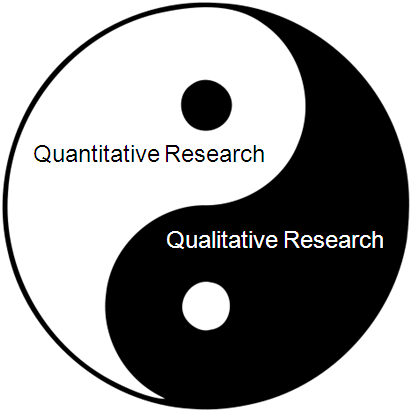 Difference Between Qualitative & Quantitative Analysis for Managerial Decision Making