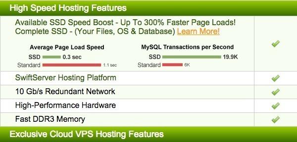 Cloud-VPS-Hosting-A2-Hosting