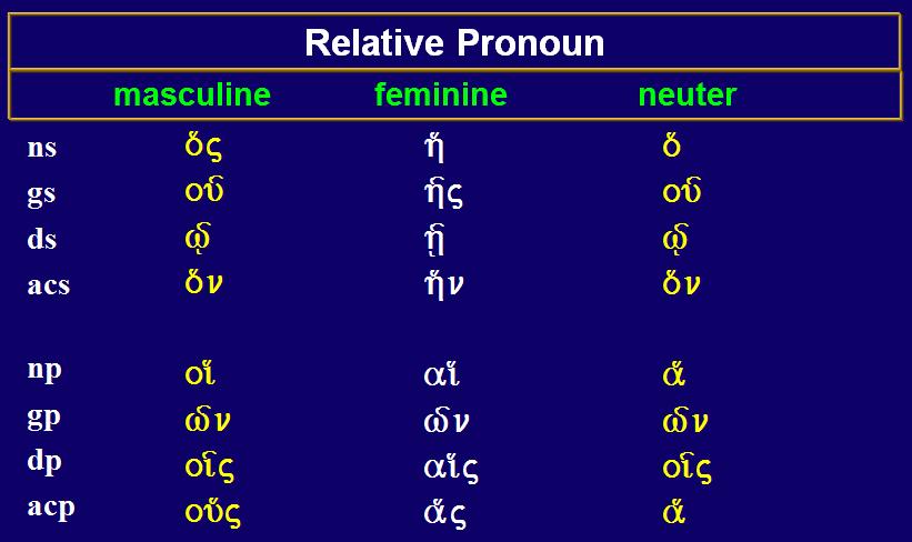 Vague Pronoun Reference