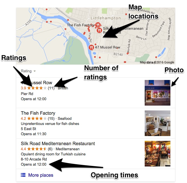 Local SEO: Three-pack information