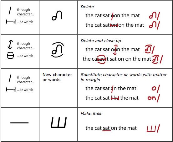 image proofreading symbols
