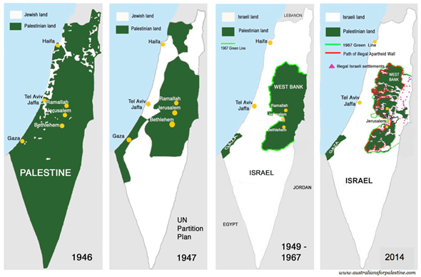 Map of the Israeli Plantations