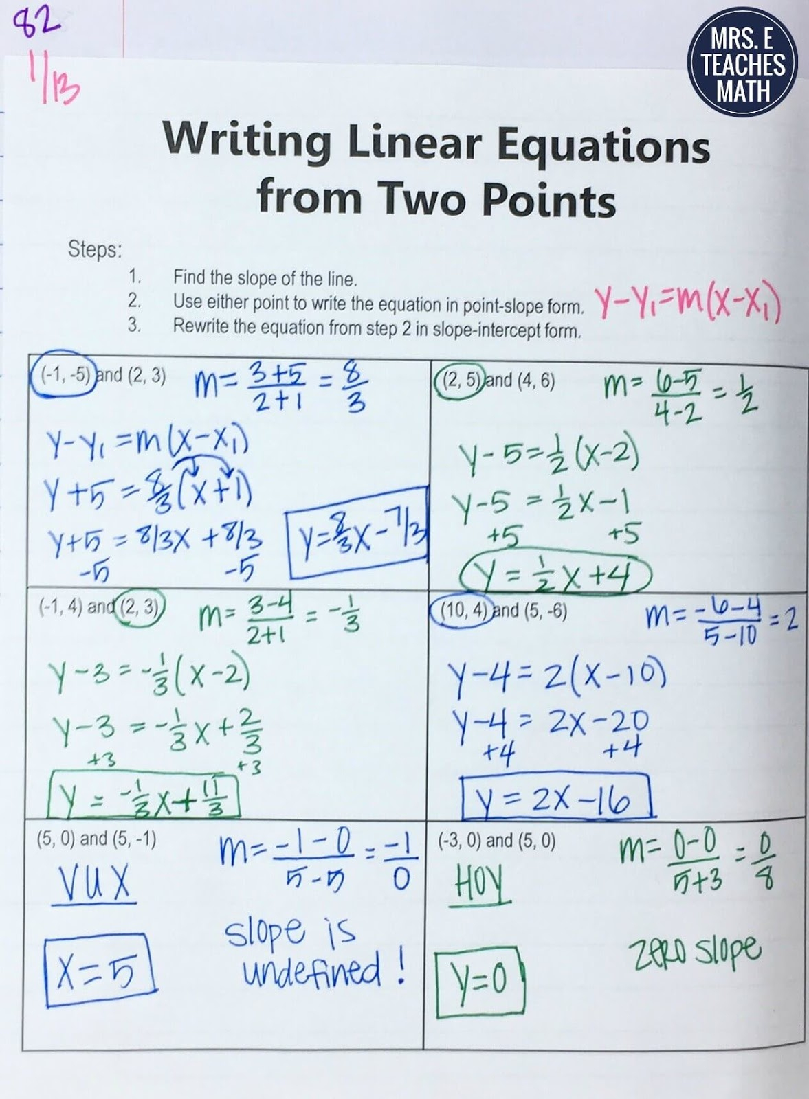 Writing Equations In Slope Intercept Form Given Two Points