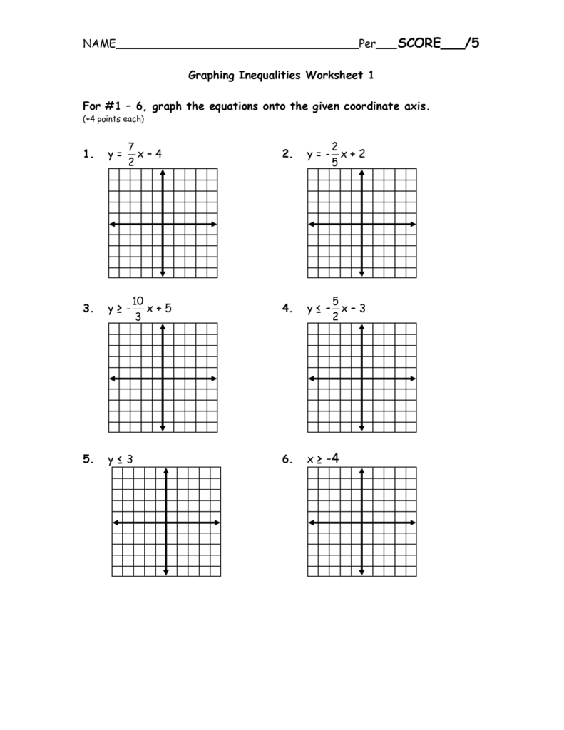 Writing Linear Inequalities From Graphs Worksheet