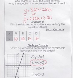 Linear Equations Fun Worksheet   Printable Worksheets and Activities for  Teachers [ 2072 x 1536 Pixel ]