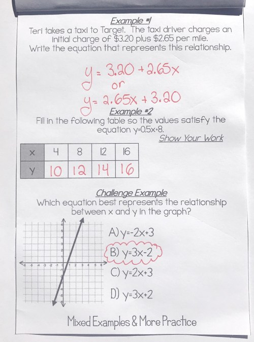 small resolution of Linear Equations Fun Worksheet   Printable Worksheets and Activities for  Teachers