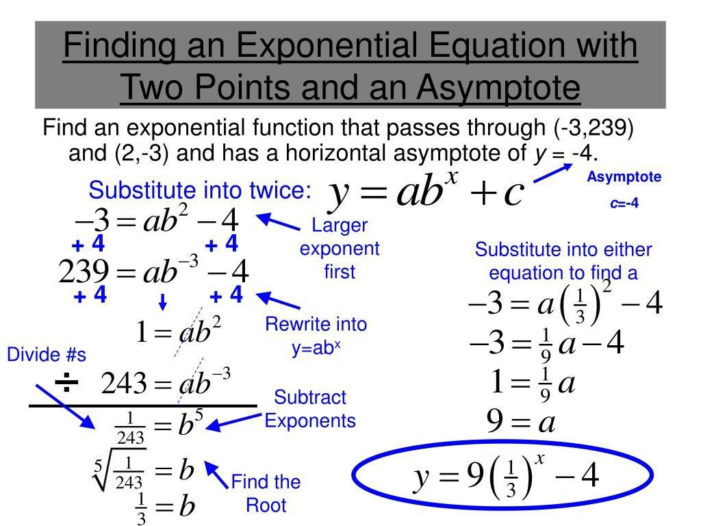 Writing Equations Of Exponential Functions Worksheet