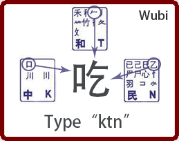 wubi sample word 2