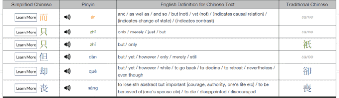 2015-07-14 16_57_29-Chinese Dictionary_ Practice Writing & Character Memorization by Inputting Engli
