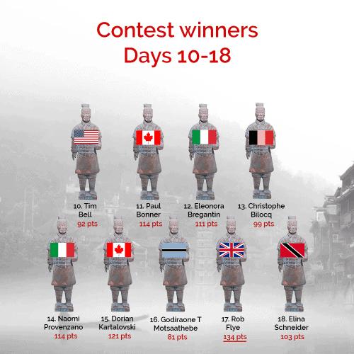 All winners part 2