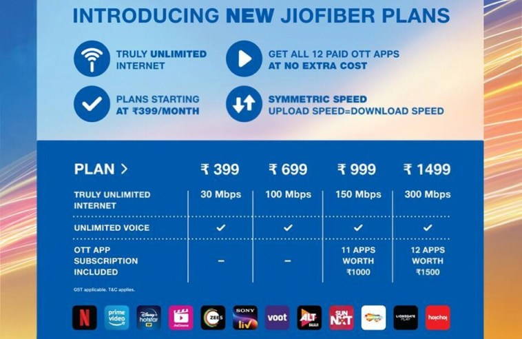 Jio Fiber Plans Revamped, Now Start at Rs. 399; 30-Day Free Trial Introduced as Well
