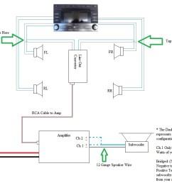 dual 400 watt amp wiring diagram wiring library dual 400 watt amp wiring diagram [ 1024 x 768 Pixel ]