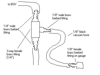 vdo gauge wiring diagram single gang two way light switch how to install mechanical turbo boost nasioc