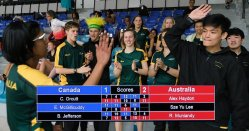 Teams Day ONE : Aussies upset Canadians