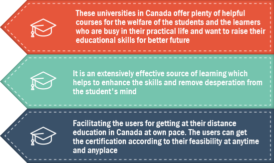 Education-in-Canada-universities
