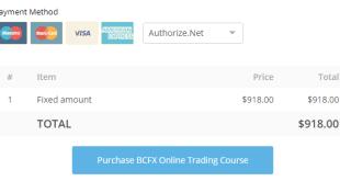 Brandon Carter – BCFX Online Trading Course 2.0 Download