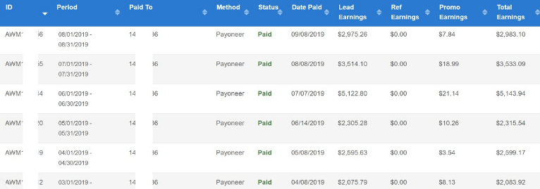 [CPA IS NOT DEAD] $4995 Per Month With My Black Hat Method - 100% Working - EASY Download