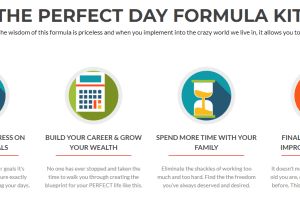 Craig Ballantyne - The Perfect Day Formula Download