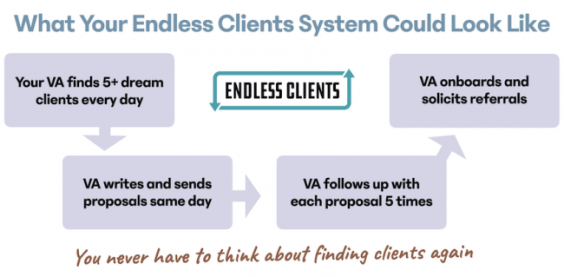 Robert Williams – Endless Clients Download