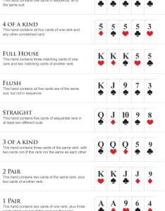 Hand strength also poker ranking official world series of online rh wsop