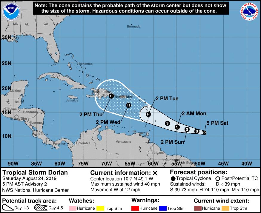 Tropical Storm Dorian storm track forecast