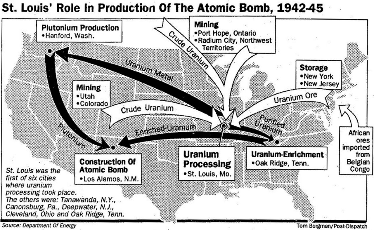 Uranium ore importation to St. Louis, Missouri. Published in the St. Louis Post Dispatch. SOURCE: US Department of Energy