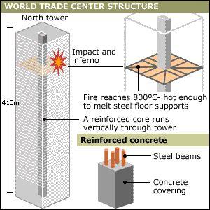 temperature to melt steel