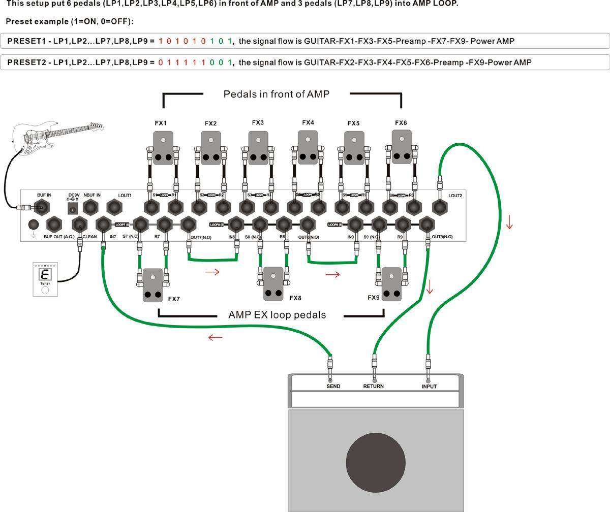 true bypass looper wiring diagram 2001 dodge dakota trailer diy loop pedal do it your self