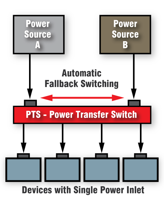 100 Load Center Wiring Diagram Pts 4mm20 1r Automatic Power Transfer Switch For C19