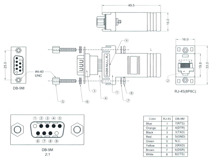 DX9M-RJ-KIT DB9 to RJ45 Adapter Kit
