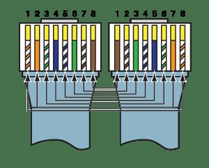 72125901 6 Cisco KonsolenRolloverKabel blau RJ45 auf