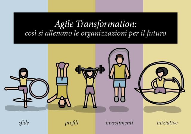 """Nelle organizzazioni """"agili"""" è motivato l'85% dei dipendenti, il triplo delle organizzazioni tradizionali"""