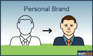 Social Selling Matrix Personal Brand