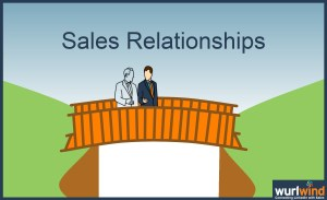 Wurlwind Social Selling Matrix - Sales Relationships