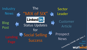 Mix-of-Six-LinkedIn-Status-Updates-for-Social-Selling-Success
