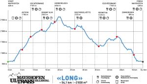 Long Strecke Mayrhofen Ultraks