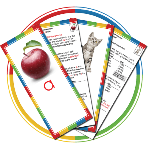 Sound/Spelling Cards - Teacher Set