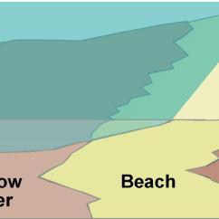 Strike Slip Fault Block Diagram Reverse Light Wiring Rock Distribution
