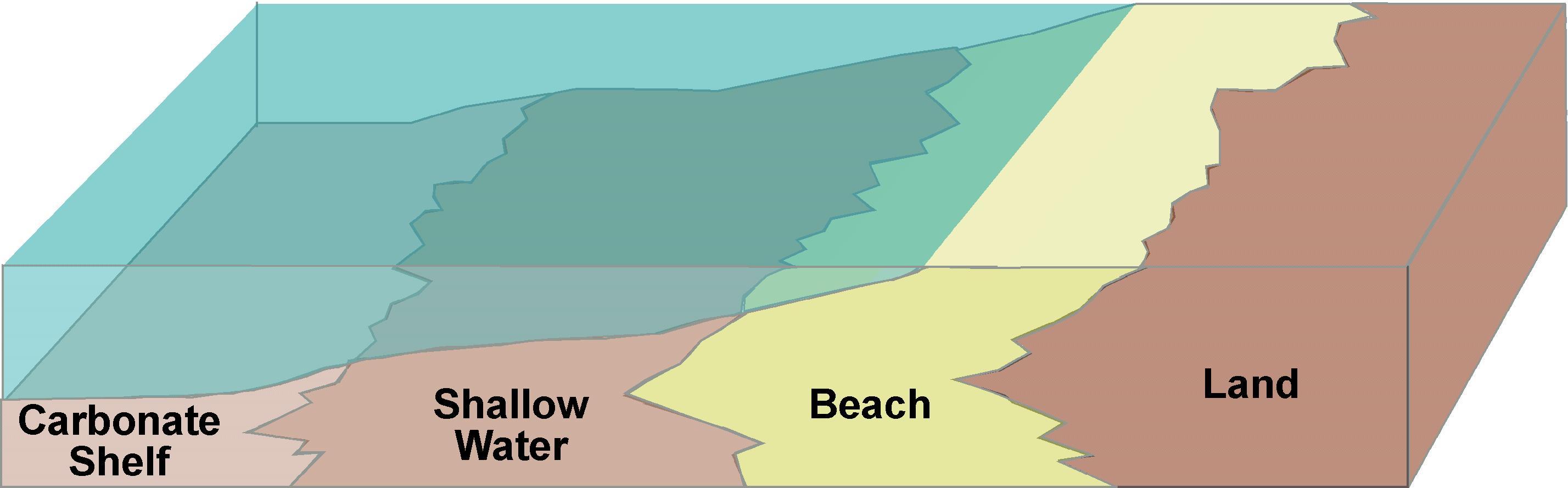 strike slip fault block diagram 120 240 wiring rock distribution