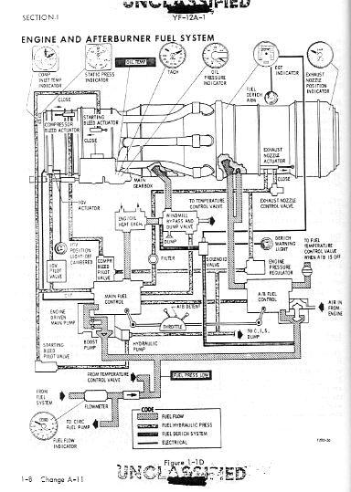 SR-71 and YF-12A Flight Manuals