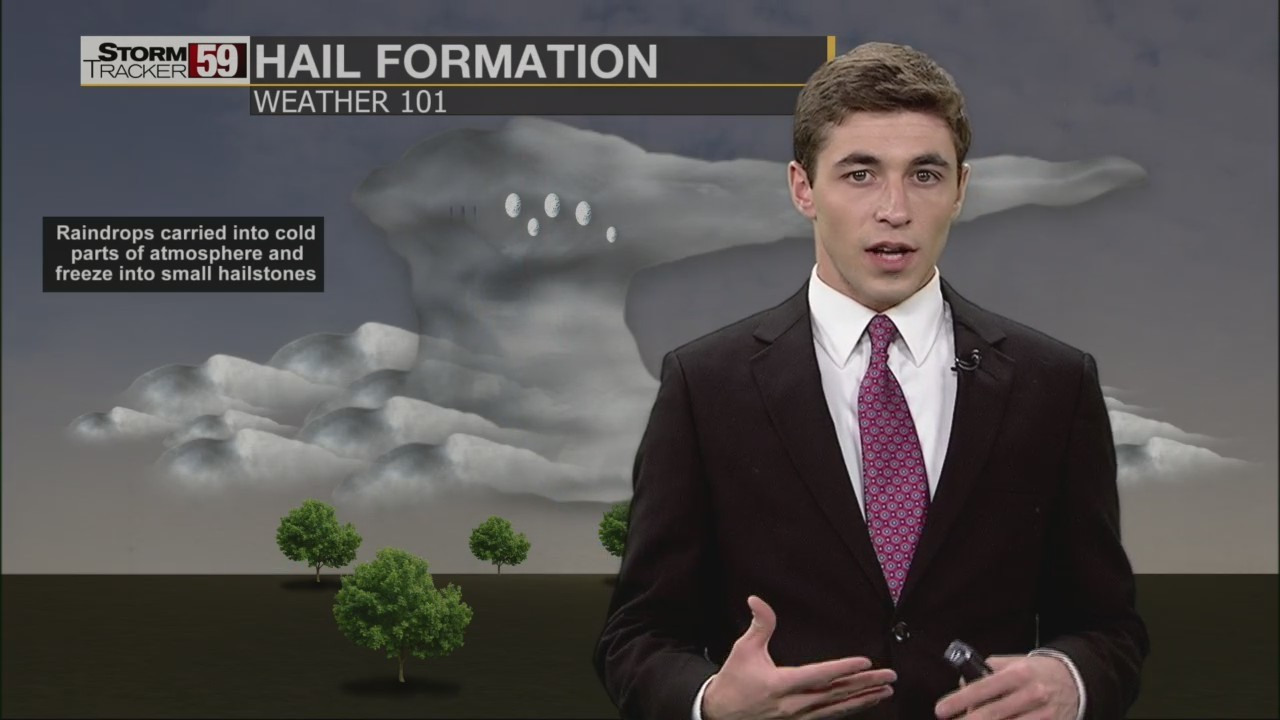 Weather 101: Hail Formation