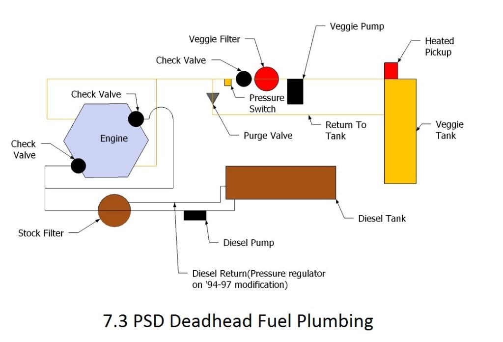 Farmall Super A Parts Diagram Engine Car Parts And Component Diagram