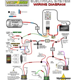 deep fryer wiring diagram deep fryer regulator wells fryer f 67 oil burner wire harness [ 859 x 1024 Pixel ]