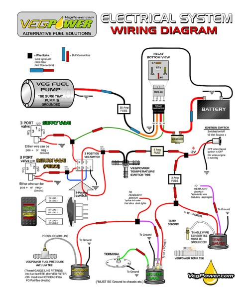 small resolution of oil burner wire harness wiring diagram deep fryer wiring diagram deep fryer regulator wells fryer