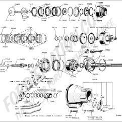 Ford 4r70w Transmission Diagram Forward Reverse Single Phase Motor Wiring 4r75w Imageresizertool Com