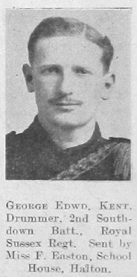 George Edward Kent