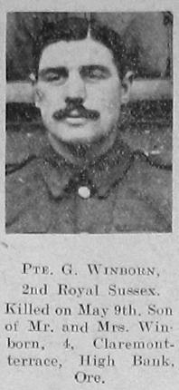 George Alfred Winborn